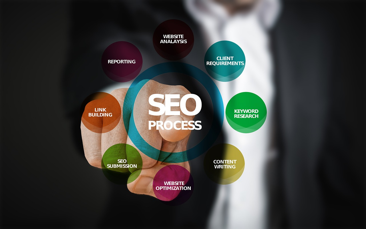 The 7 Keys to Do-It-Yourself SEO